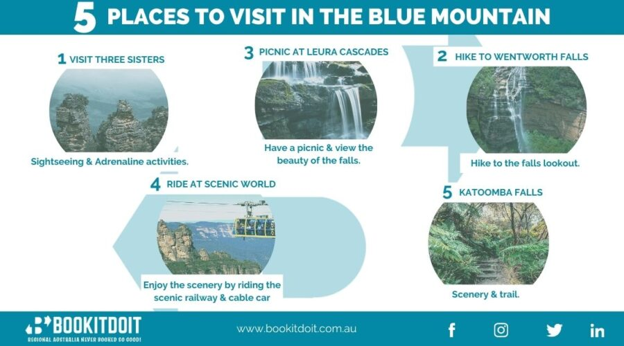 5 Places To Visit In The Blue Mountain