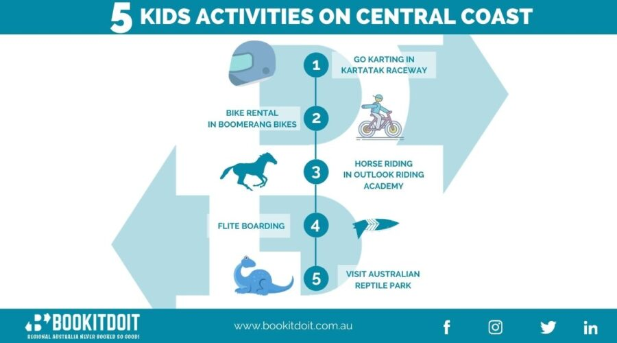 5 Kids Activities On Central Coast